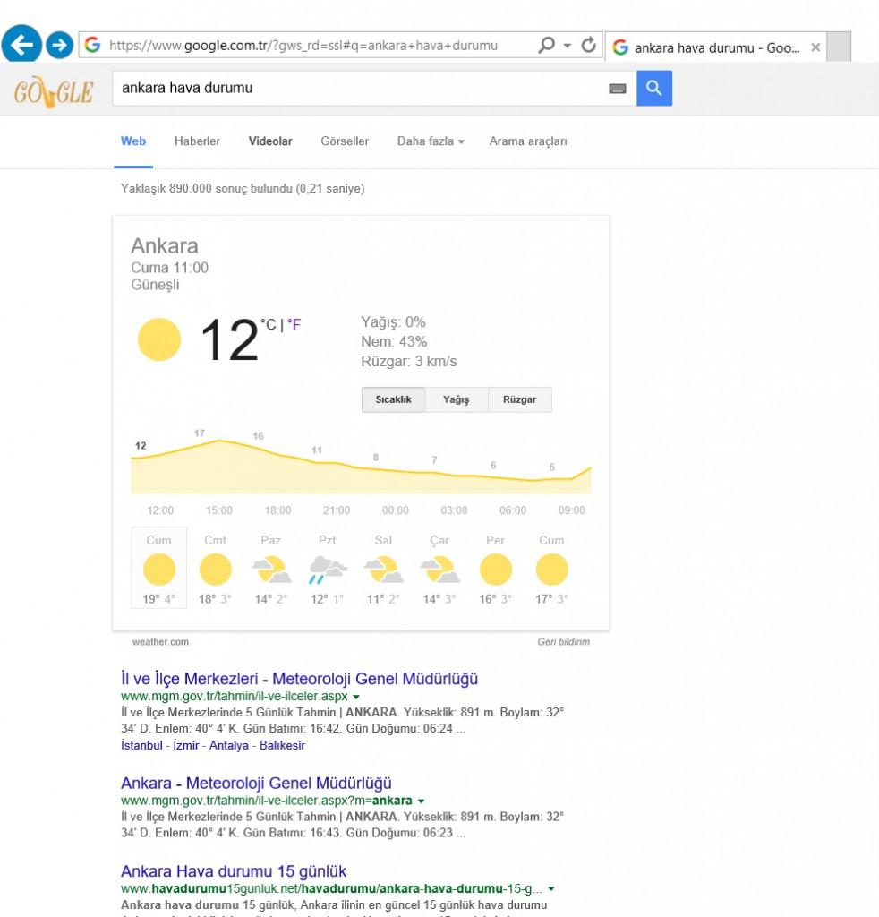 Google Şehirlerin Hava Sıcaklıklarını Bildiriyor.
